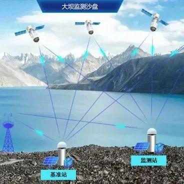 国家授时中心为世界海拔最高堰塞湖建成北斗监测系统