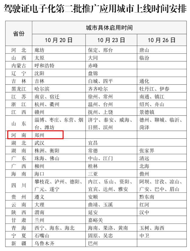 郑州人注意!今天(10月20日)起,电子驾驶证开始申领!