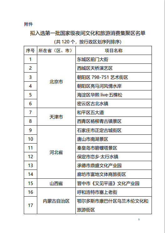 """""""国字号""""名单首次发布,河南有5地拟入选!"""